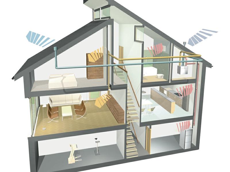 System zur Ventilation und Luftreinigung Energiesparhaus