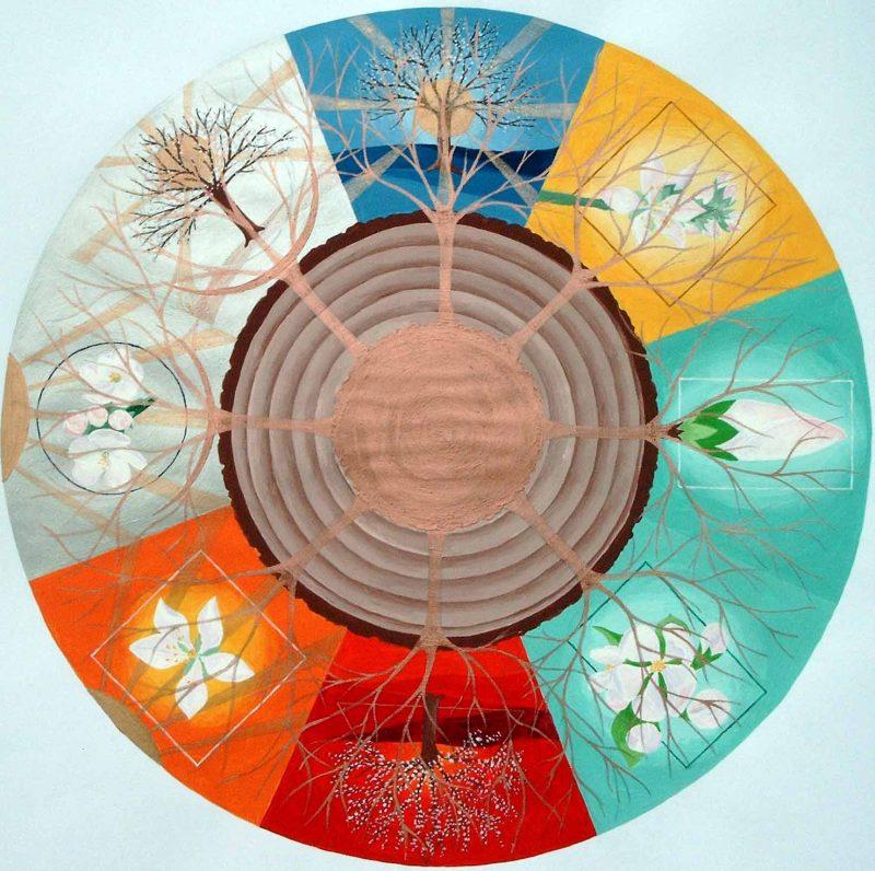 Entdecken Sie das Wohlfühlen mit den richtigen Feng Shui Farben ...