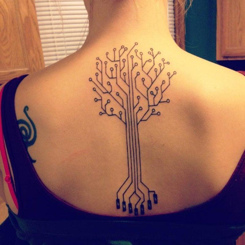 Lebensbaum Tattoo Frauen Design