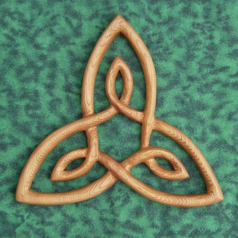 Symbol für Stärke Arten