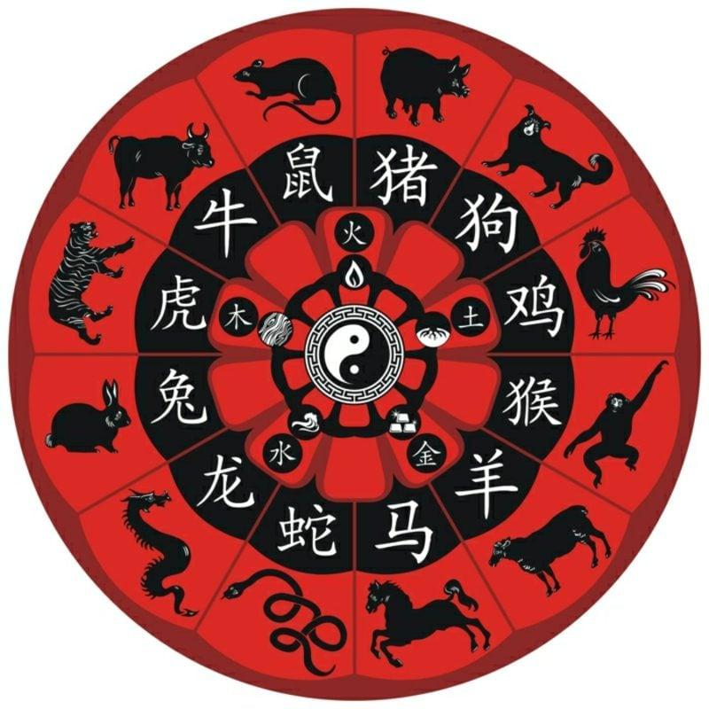 Chinesisches Jehreshoroskop 2015 Sternzeichen