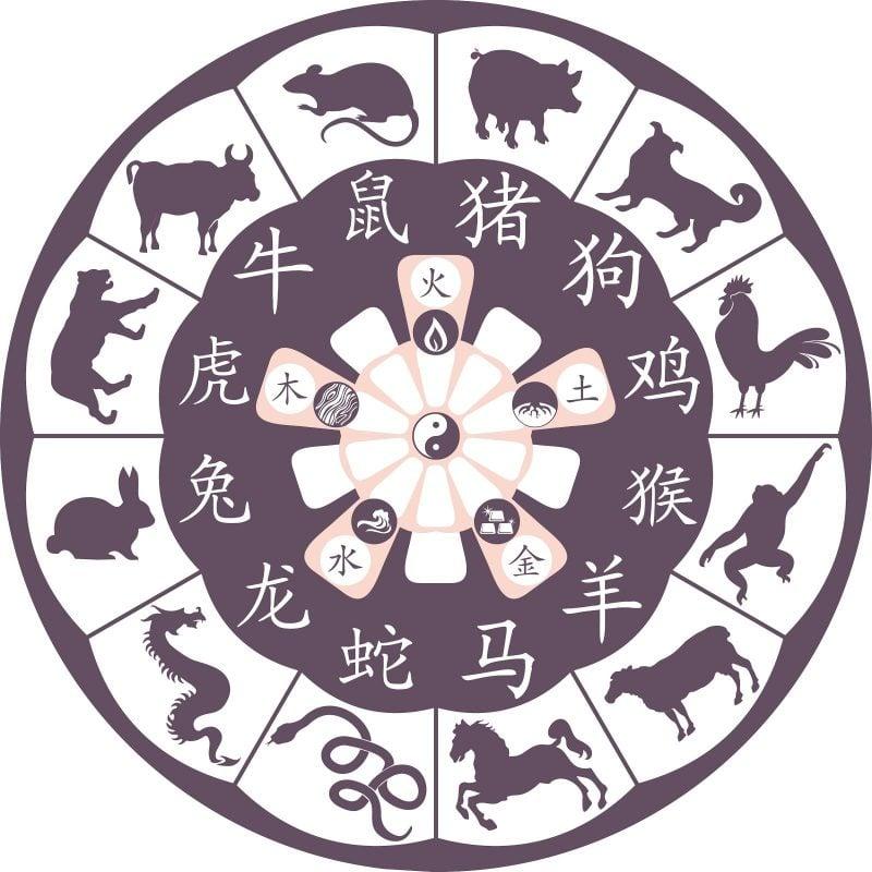 Japanische Sternzeichen werden nach dem Geburtsjahr gerechnet