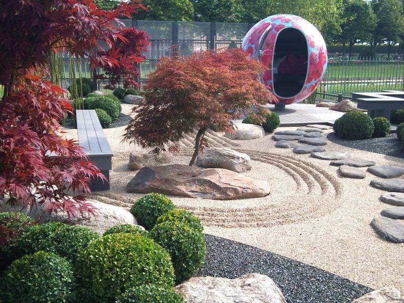 Bevor Sie Kiesgarten anlegen, müssen Sie den Boden vorbereiten