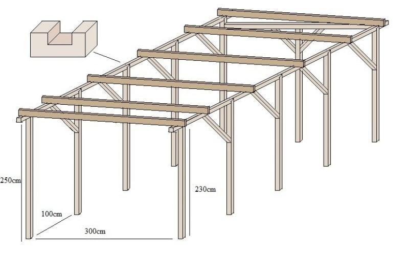 pavillon selber bauen diy