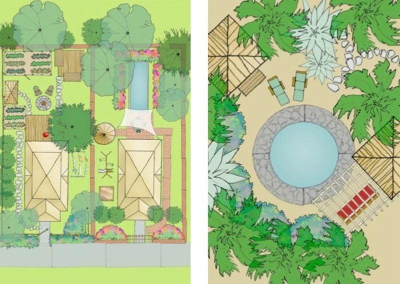 2D Gartenplaner online kostenlos