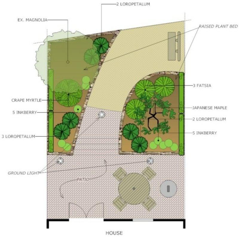 online Gartenplaner 2D
