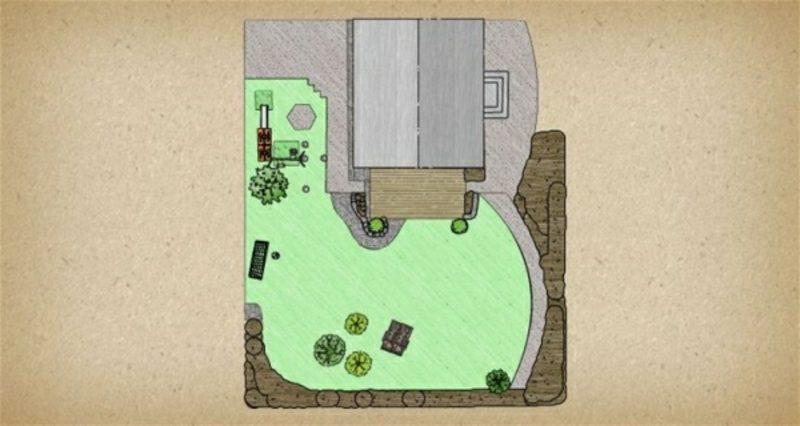Gartenplanung 2D Gardena