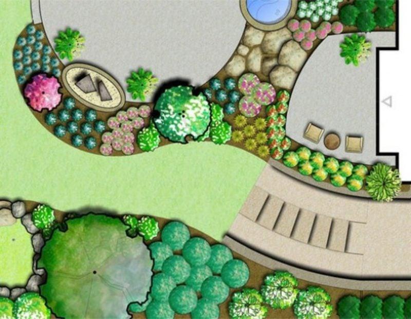 Gartengestaltung kreative Ideen online Gartenplaner