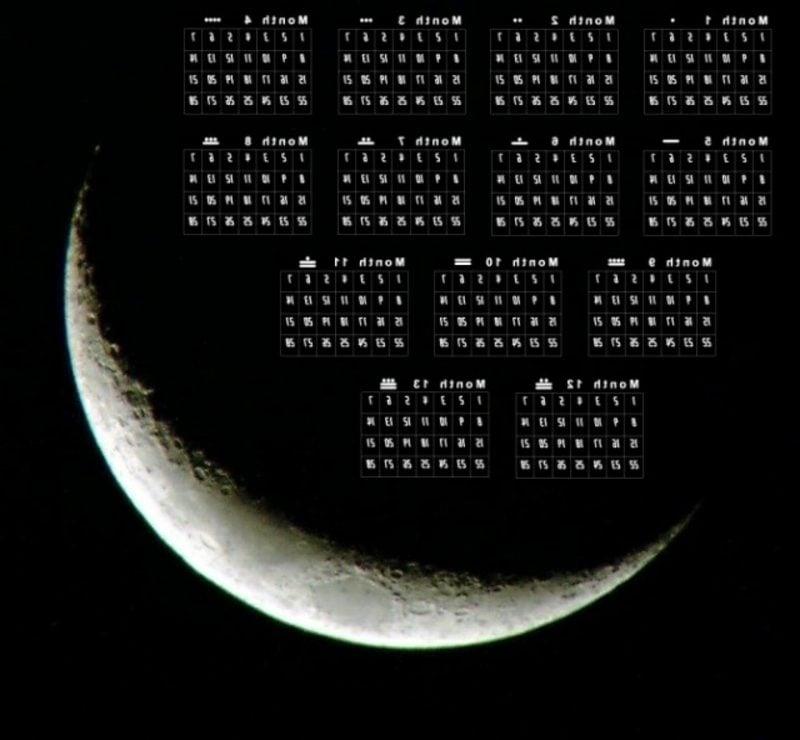Haarschneiden Mondkalender 2015
