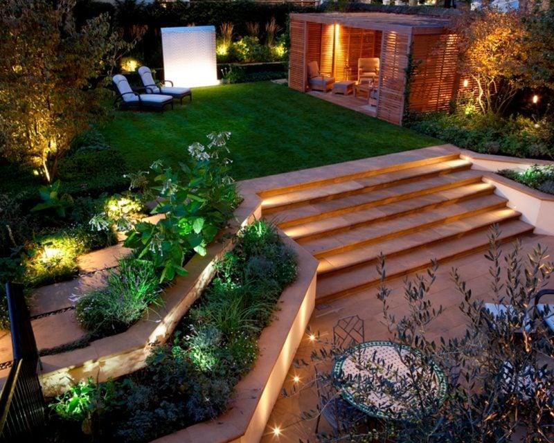 Moderne Gartengestaltung Idee
