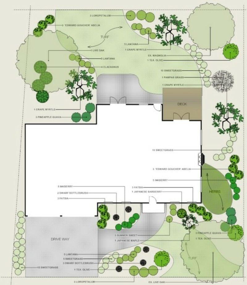 spezialisierte Programmen Gartengestaltung 2D kostenlos