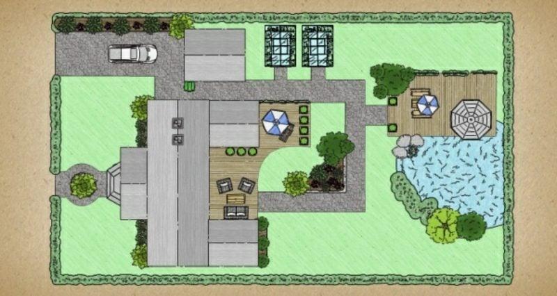 Gardena online Gartenplanung