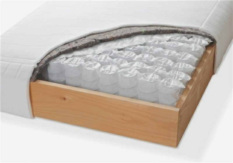 Aufbau von Boxsprungbett Matratze mit Federkern
