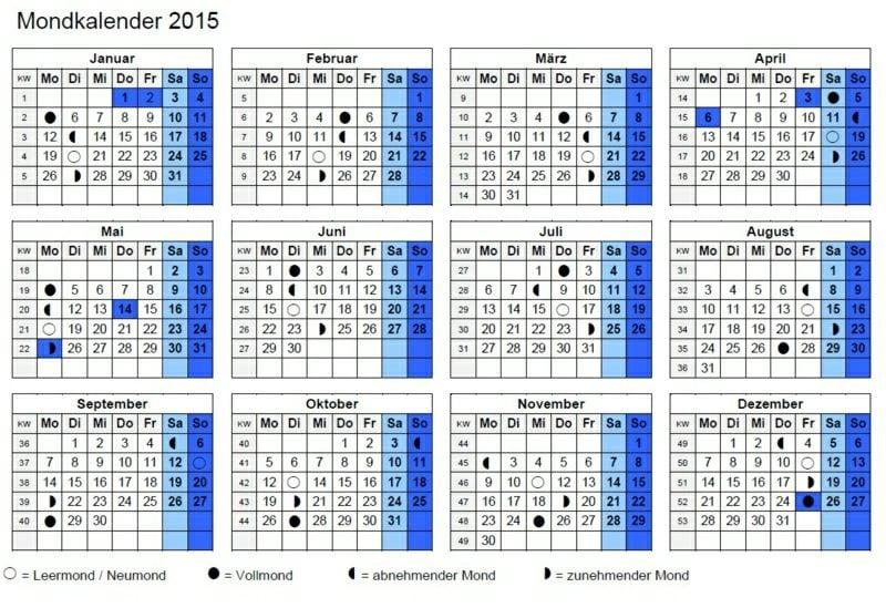 Mondkalender 2015 für Garten