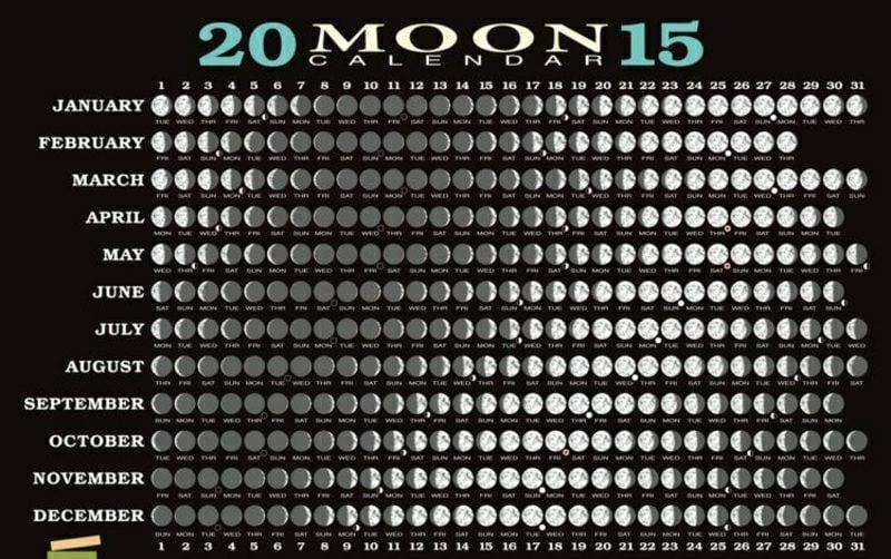 Mondkalender 2015 für Garten Mondphasen