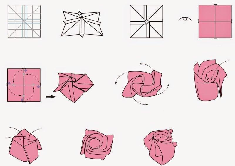 Die einfachste Anleitung für Origami Blume: Rosen aus Papier falten