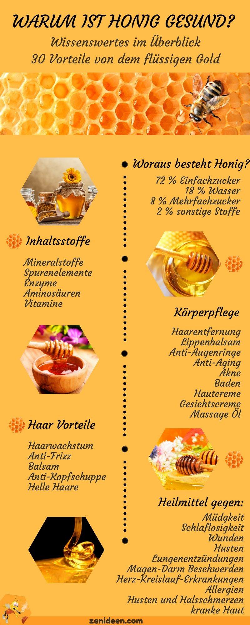 Honig gesund rezepte vorteile