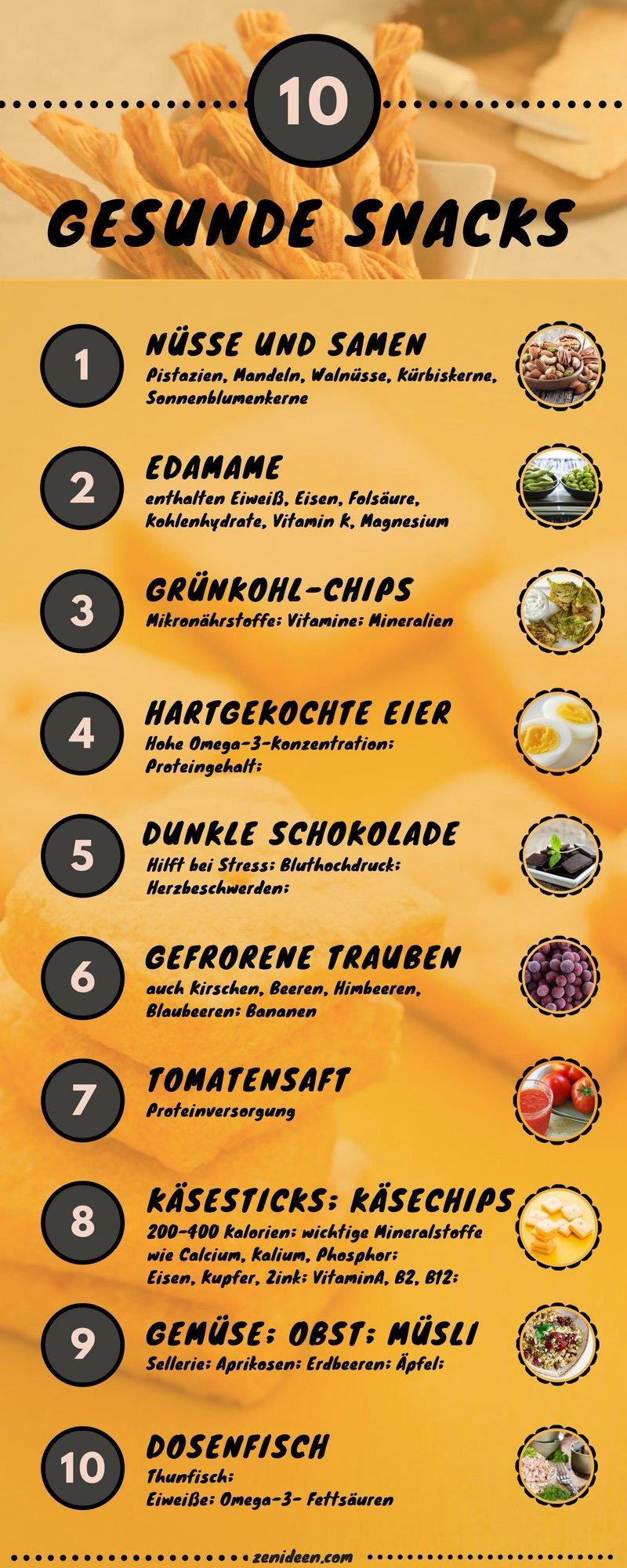 gesunde snacks infografik die 10 gesündesten snacks kalorienarme snacks