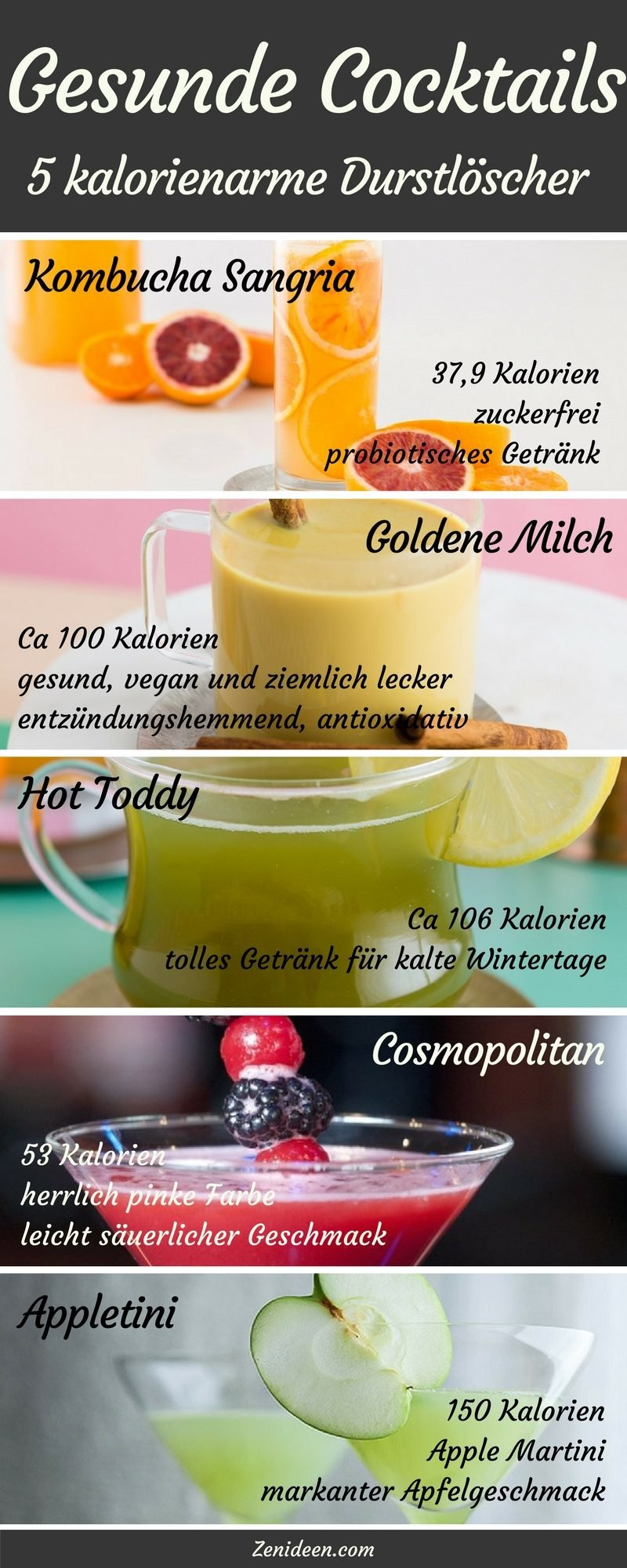 schnelle gesunde rezepte infografik gesunde cocktails kalorienarme getränke