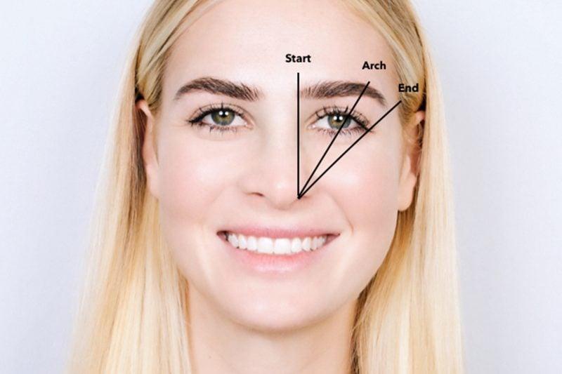 Welche sind die richtigen Augenbrauen Formen für mich