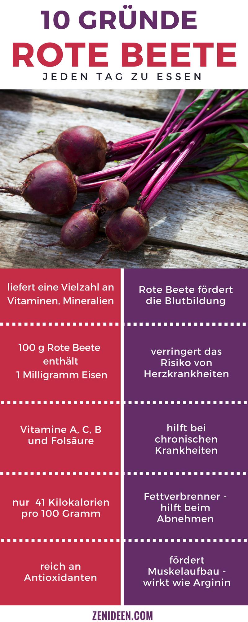 Infografik: Rote Beete gesund: 10 Gründe Rote Beete jeden Tag zu essen