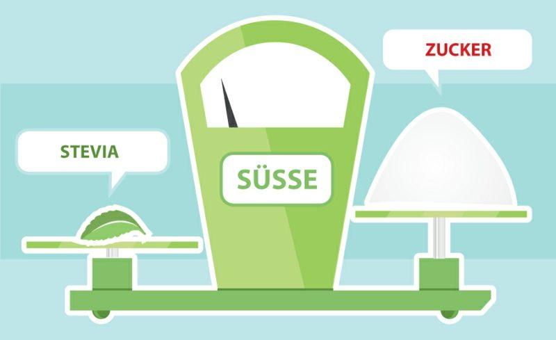 Zuckerersatz Stevia gesund Vorteile fär die Gesundheit