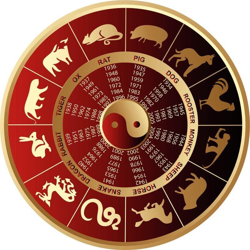 chinesische zeichen im chinesichen Kalender