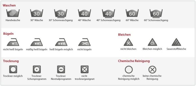 Wäschezeichen Kleidung richtig waschen