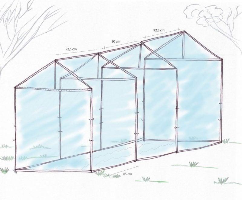 Gewächshaus selber bauen Schema