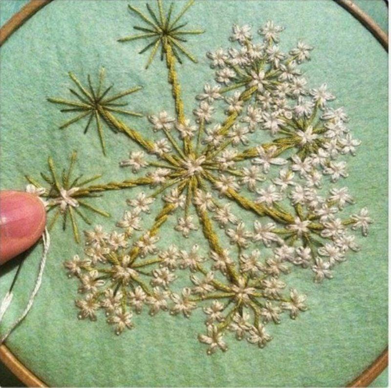 Sticken lernen wichtige Stiche eindrucksvolle Muster