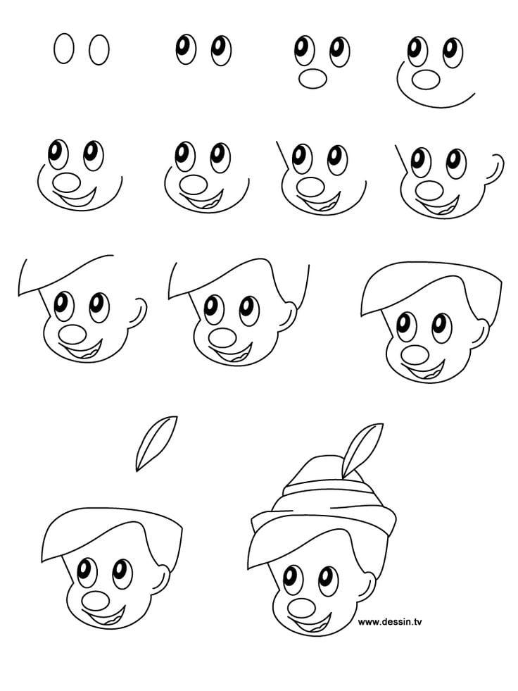 Zeichnen Lernen Für Kinder Und Anfänger