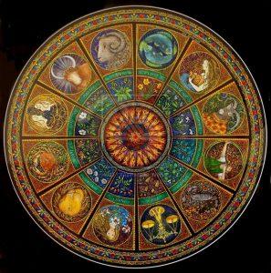 Sternzeichen Kalendar
