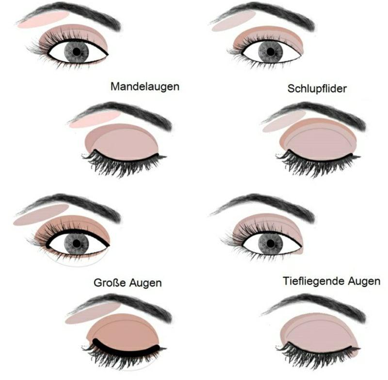Schlupflid richtig schminken Tipps
