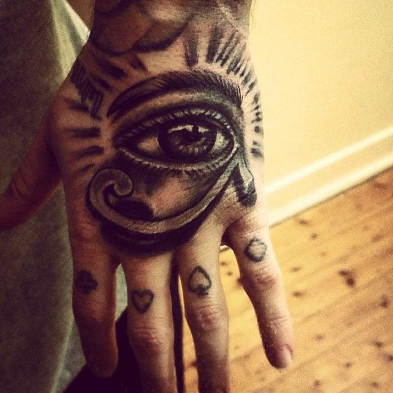 horusauge tattoo handgelenk
