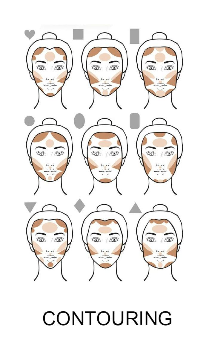 Contouring passend zur Gesichtsform