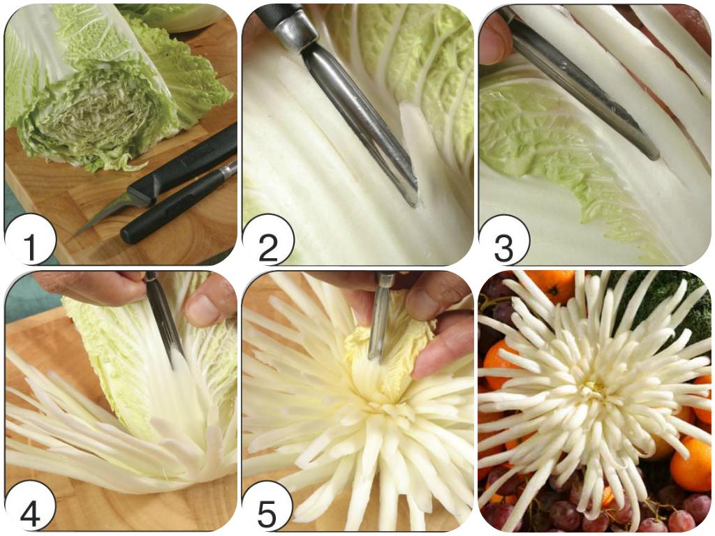 Die Chinakolhlblumen - einfach genial