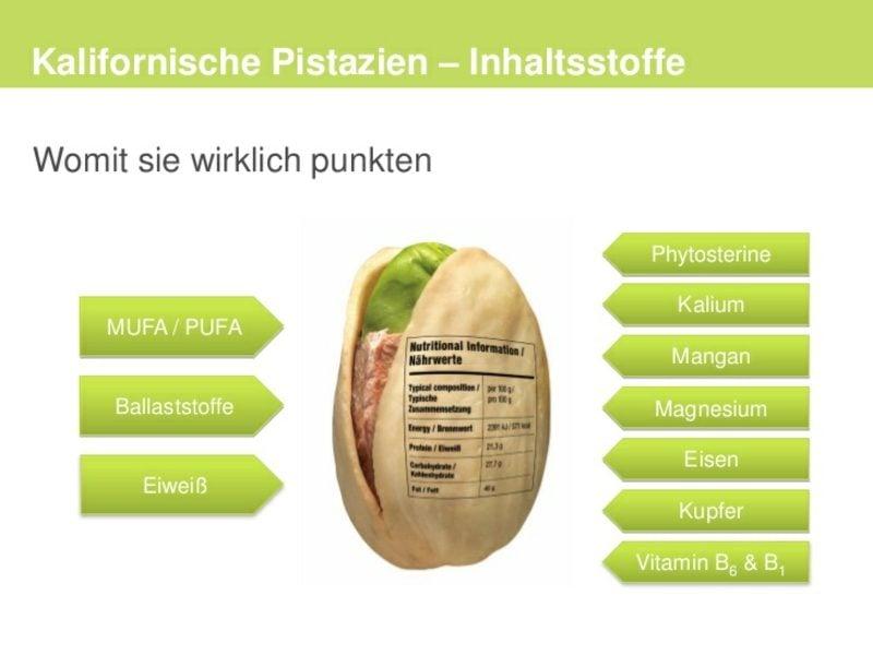 Pistazien gesund Inhaltsstoffe Grafik