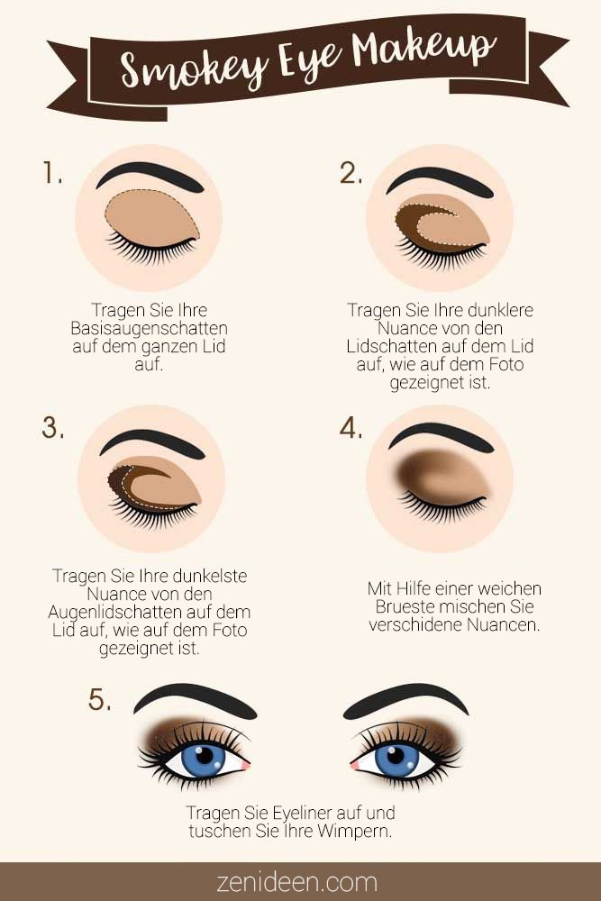 eine schminkenanleiting f rs perfekte smokey eyes look beauty diy zenideen. Black Bedroom Furniture Sets. Home Design Ideas