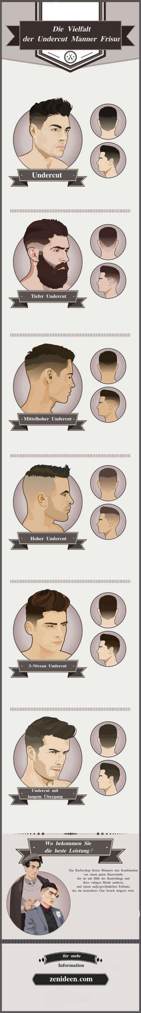 Die Vielfalt die Undercut Männer Frisur - welcher Undercut ist passend zu Ihrem Gesichtsform?