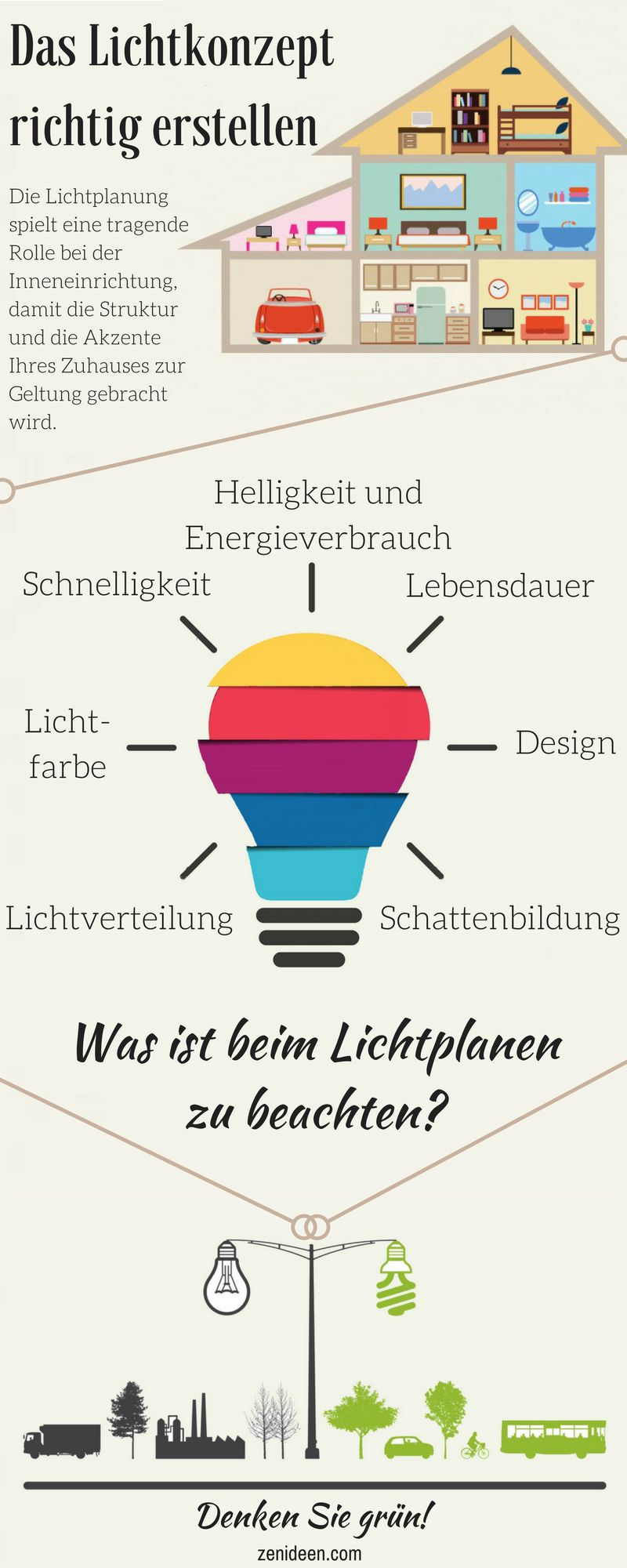 Das Lichtkonzept richtig erstellen - Was sollten wir für innere Beleuchtung wissen?