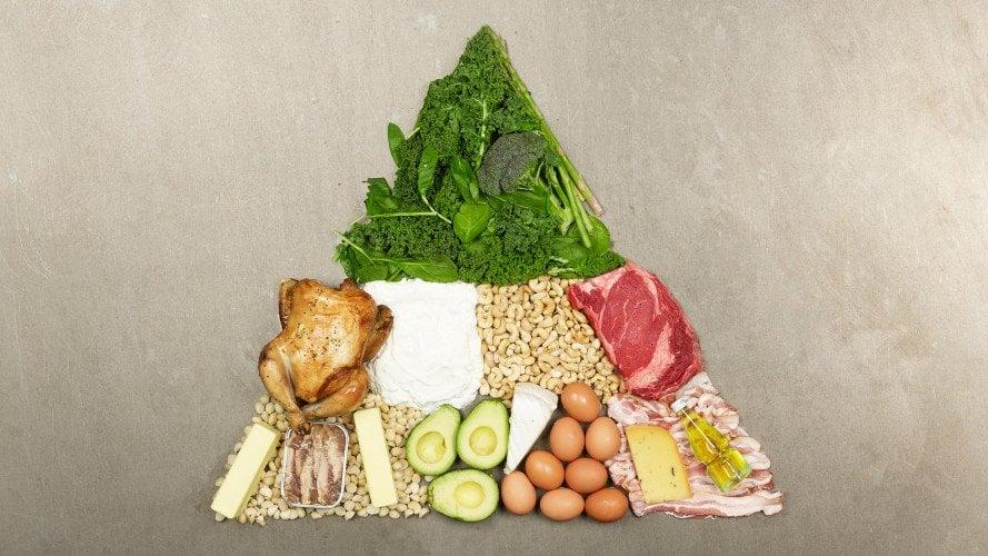 Gerichte zum Abnehmen Keto Diät