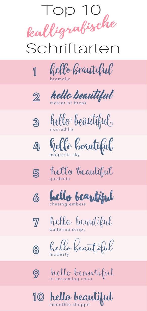 Schriftgenerator: Wählen Sie eine von den schönsten Schriftarten ABC