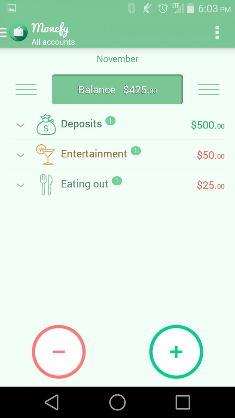 Die Geld Sparen Tipps der Zukunft