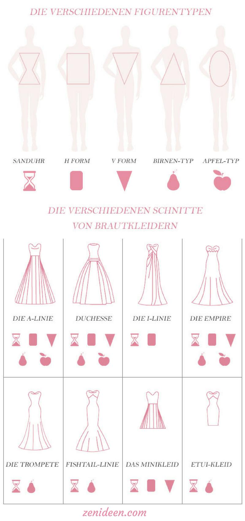 Brautkleid Schnittformen - So passt das Hochzeitskleid auf Anhieb!