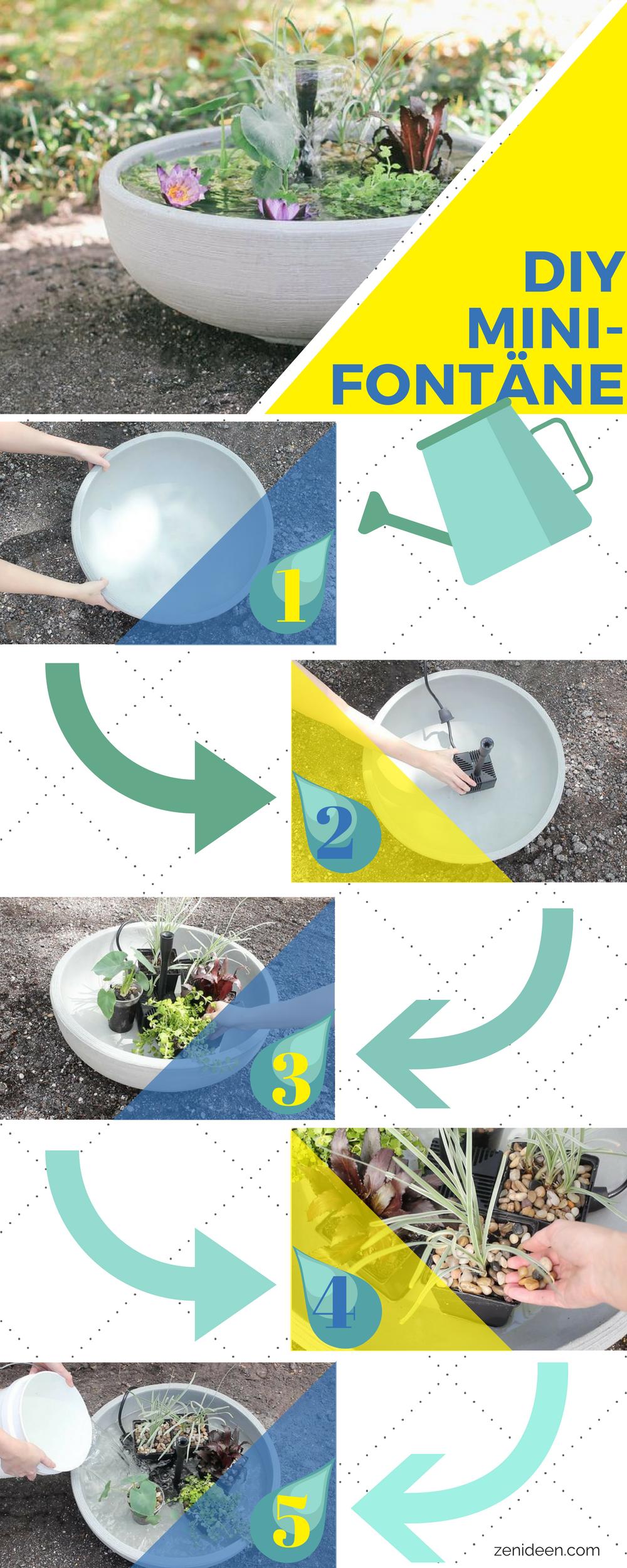 Balkon gestalten für wenig Geld: DIY Mini-Brunnen im Topf