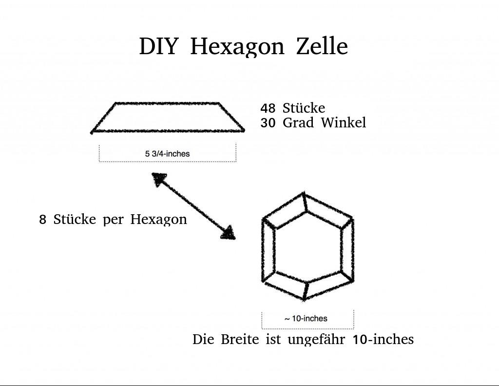 DIY ausgefallenes Schuhregal selber bauen: Vermessungen und Dimensionen für die sechsecken Zellen