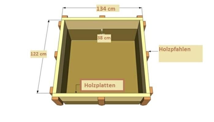 Grill selber bauen Rahmen Fundament