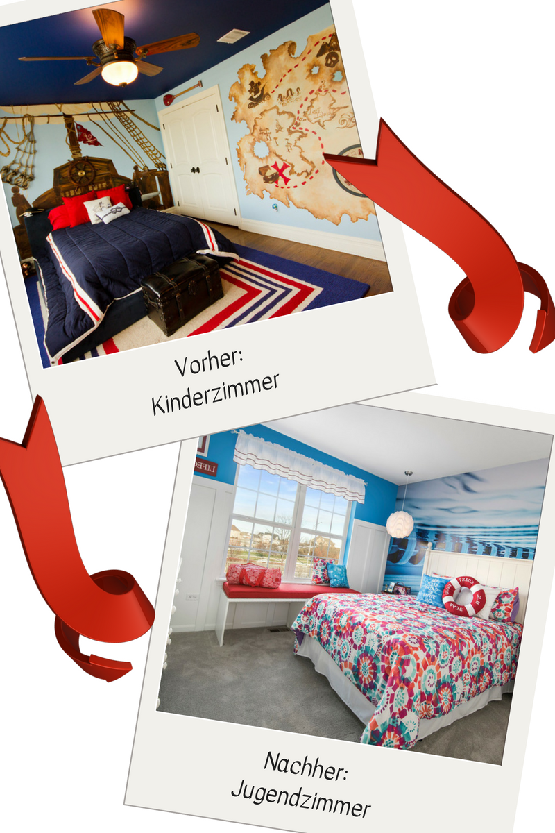 Vom Kinderzimmer zum Jugendzimmer: Umgestaltung Ideen mit Fototapeten Jugendzimmer
