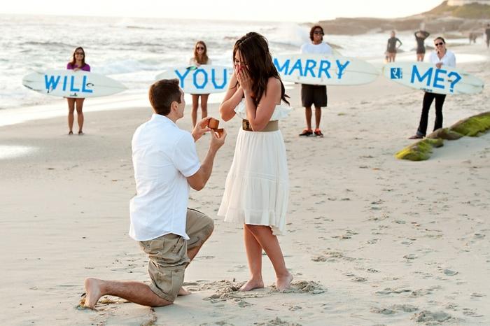 Hochzeitsantrag Schrift Freunde mithelfen Strand