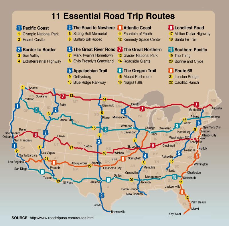USA Rundreise Tourist Routen